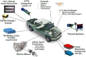 Ram Hybrid Truck Parts